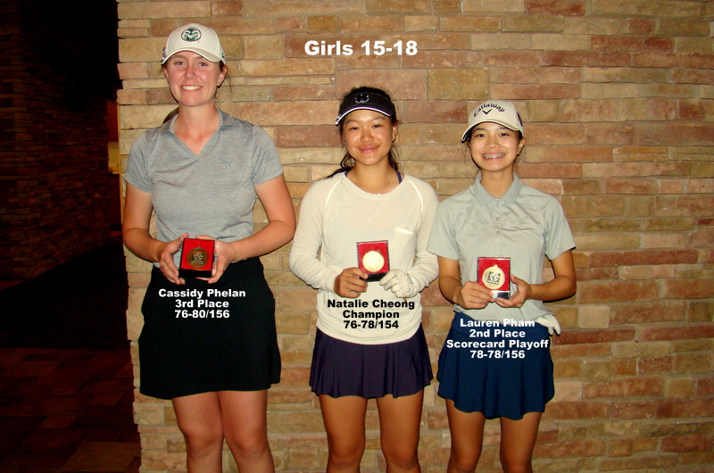 Boulder City Championship 2019 Champions and Results